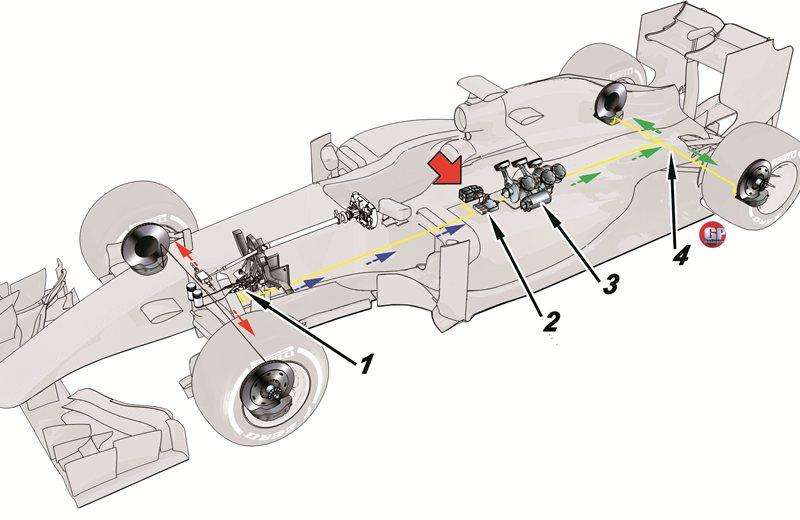 engineering report formula 1 braking systems