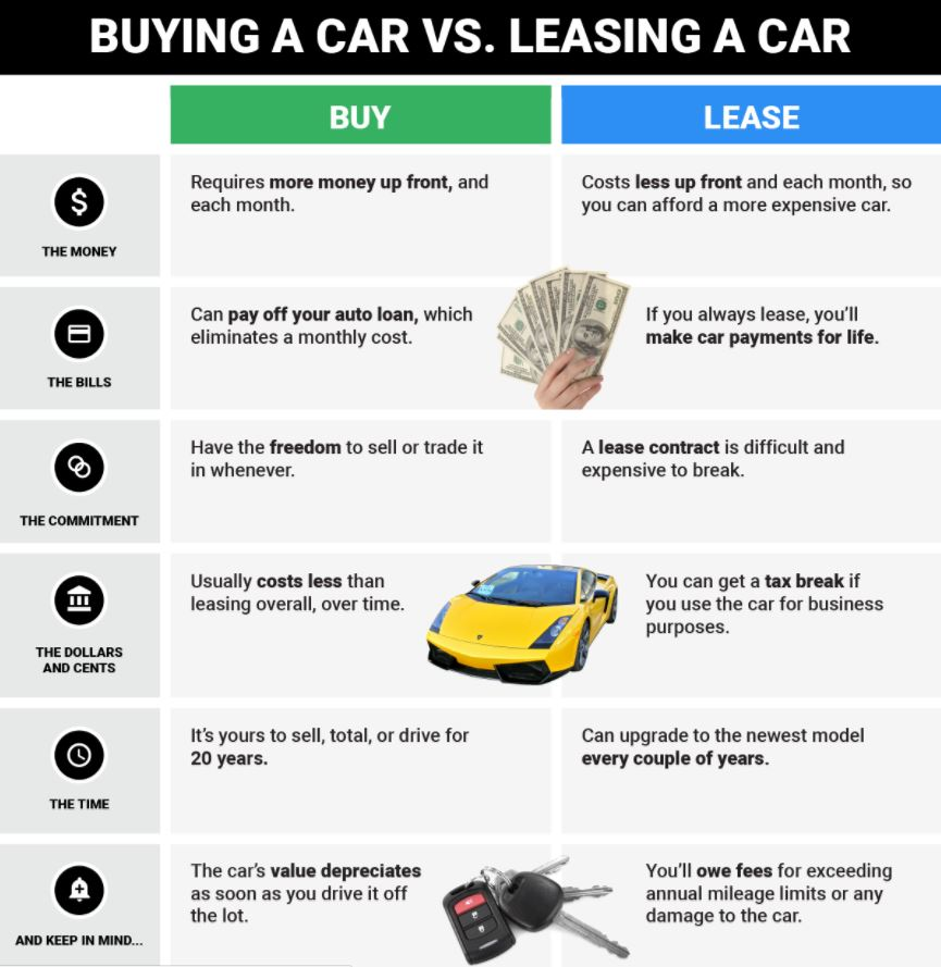 car leasing benefits
