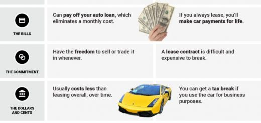 7 Reasons Why Used Car Leasing Makes Motoring Sense